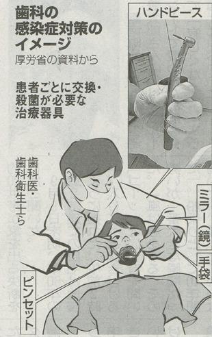 2019年10月9日朝日新聞記事から引用
